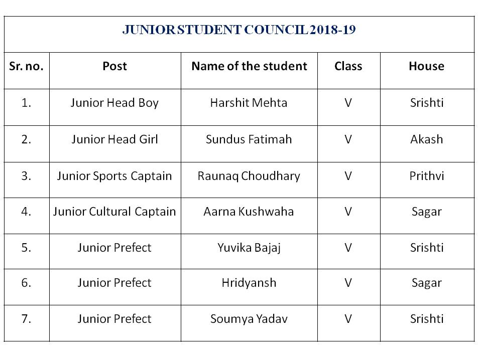 JUNIOR STUDENT COUNCIL 2018-19