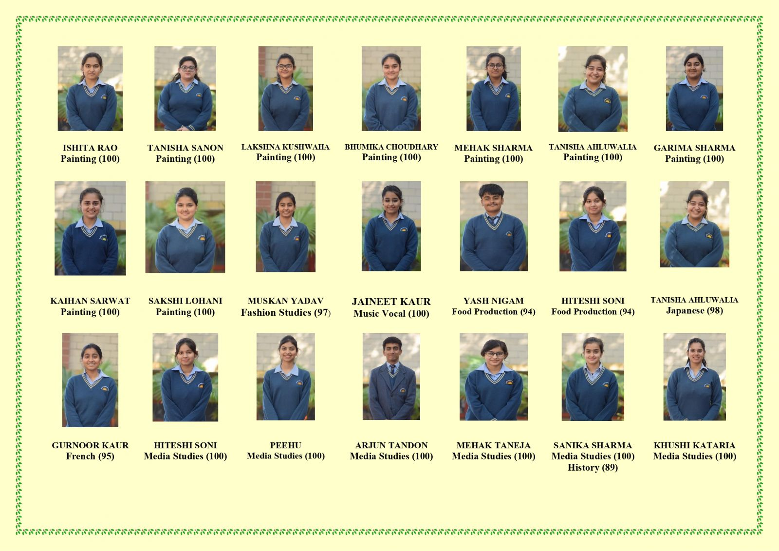 Subject toppers-2 Class XII