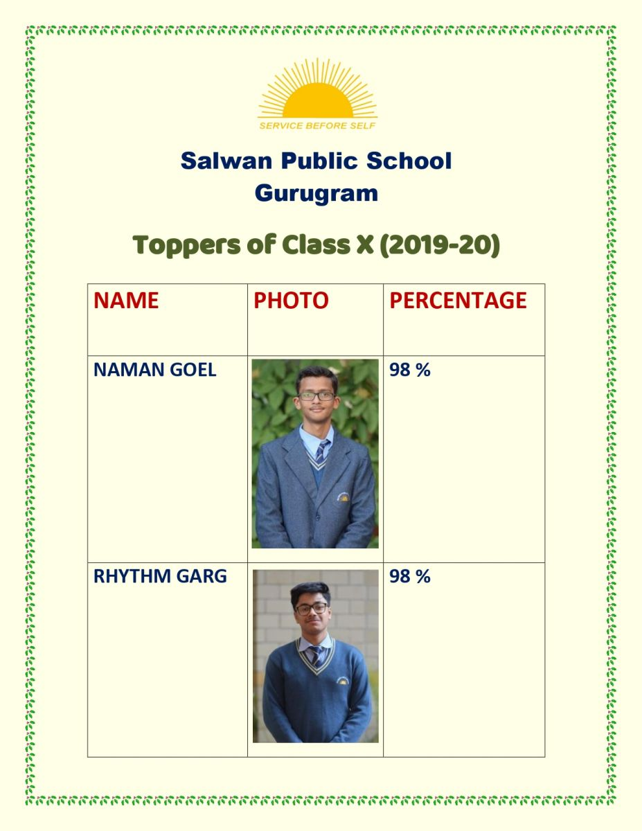 Class X Toppers